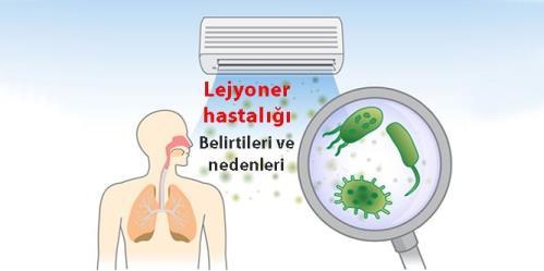 Klimalardan Gelen Tehlike : Lejyoner Hastalığı